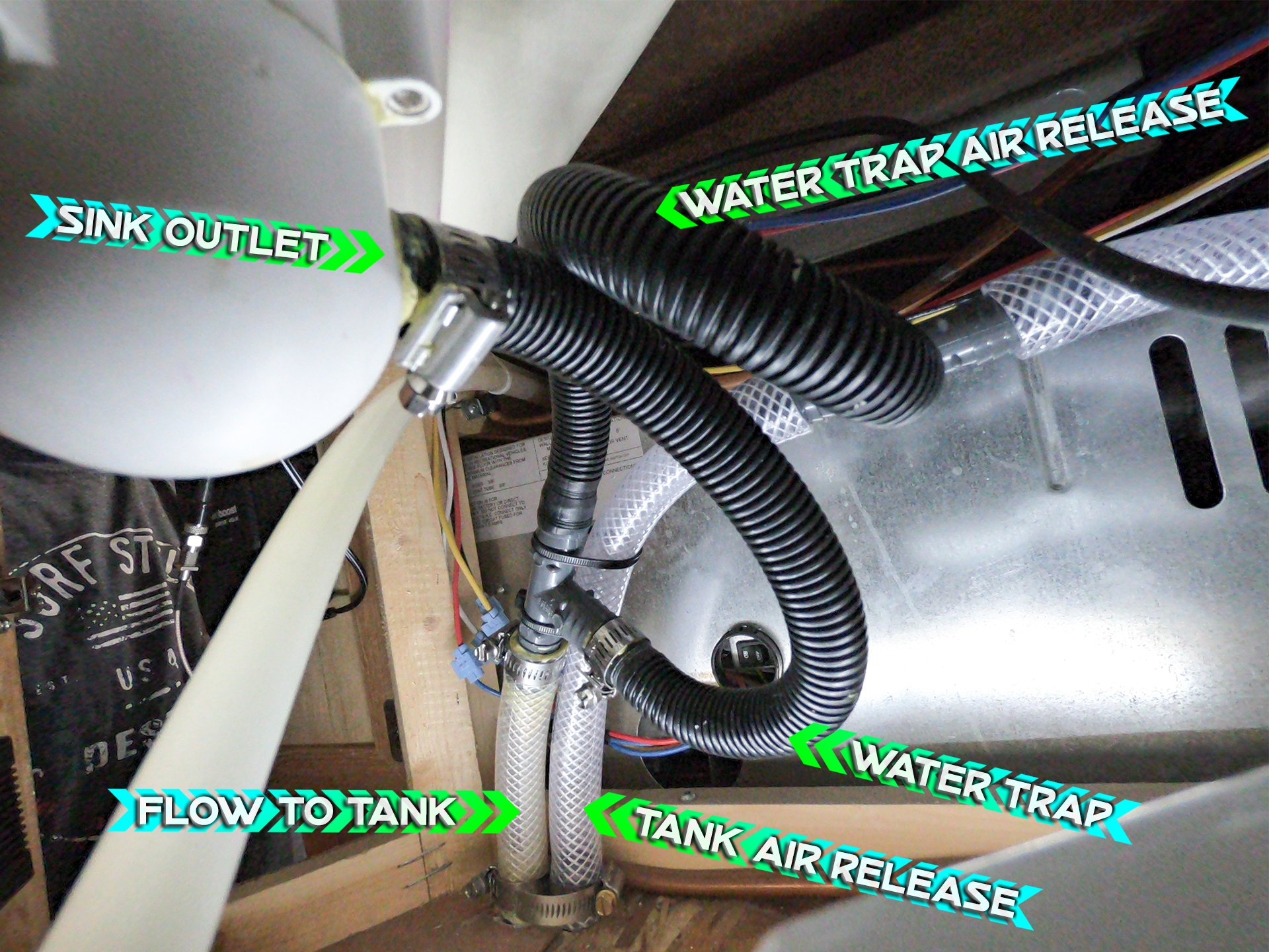 Air and Water flow for installing a Grey Tank