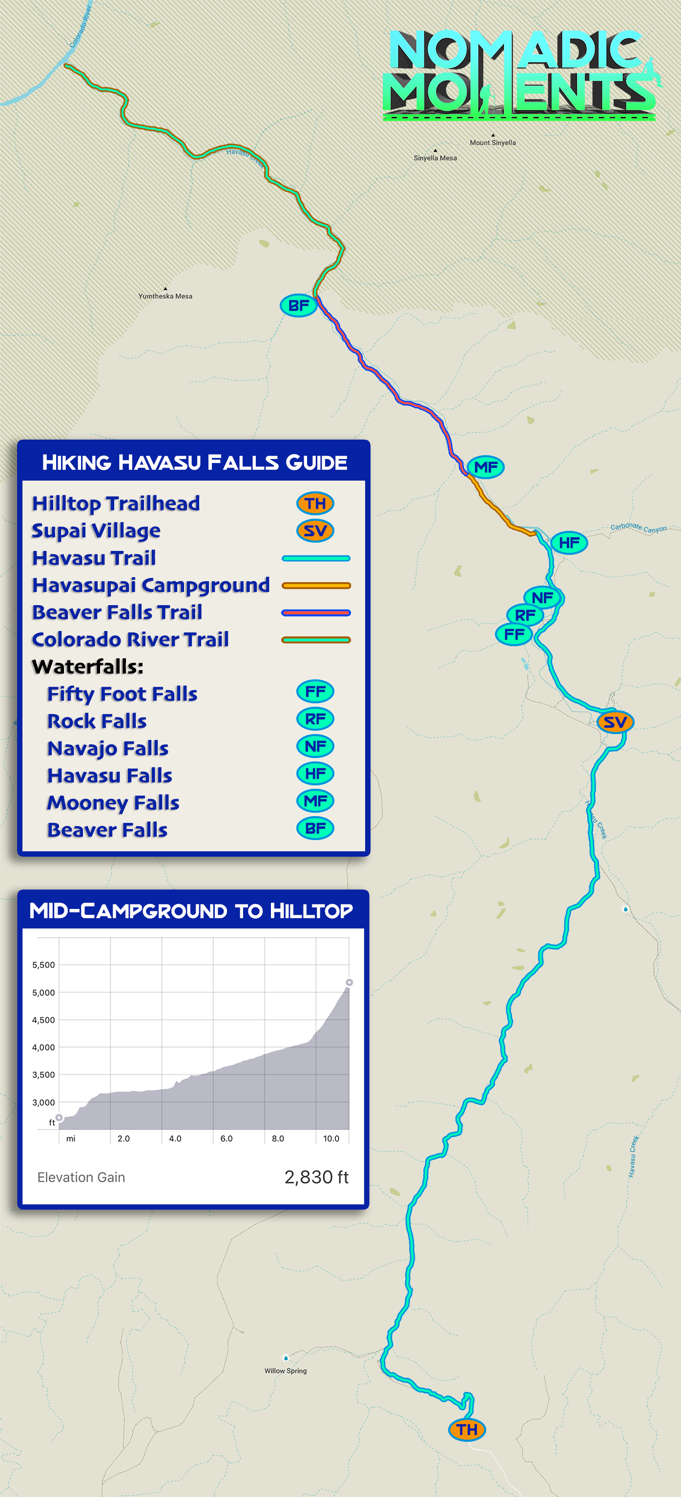 The Havasu Falls Guide 2019 - Nomadic Moments on map of meteor crater, map of shoshone falls, map of grand canyon region, map of utah, map of havasu falls, map of monument valley, map of mooney falls, map of canyon de chelly,